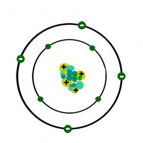 атомные константы