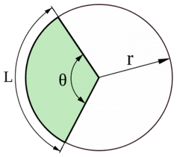Длина дуги окружности