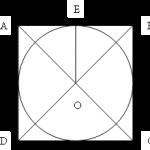 Радиусы описанной и вписанной окружностей в квадрат