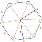 Радиус вписанной окружности в шестиугольник