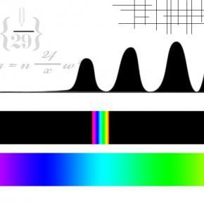 электромагнитные константы