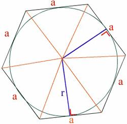 Вписанная окружность в шестиугольник
