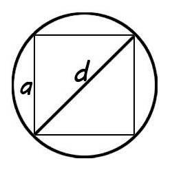 квадрат вписанный в окружность