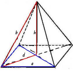 четырехугольная пирамида