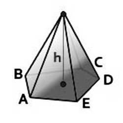 Пирамида формулы